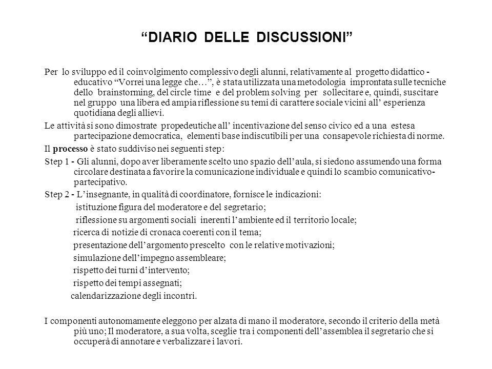 DIARIO DELLE DISCUSSIONI