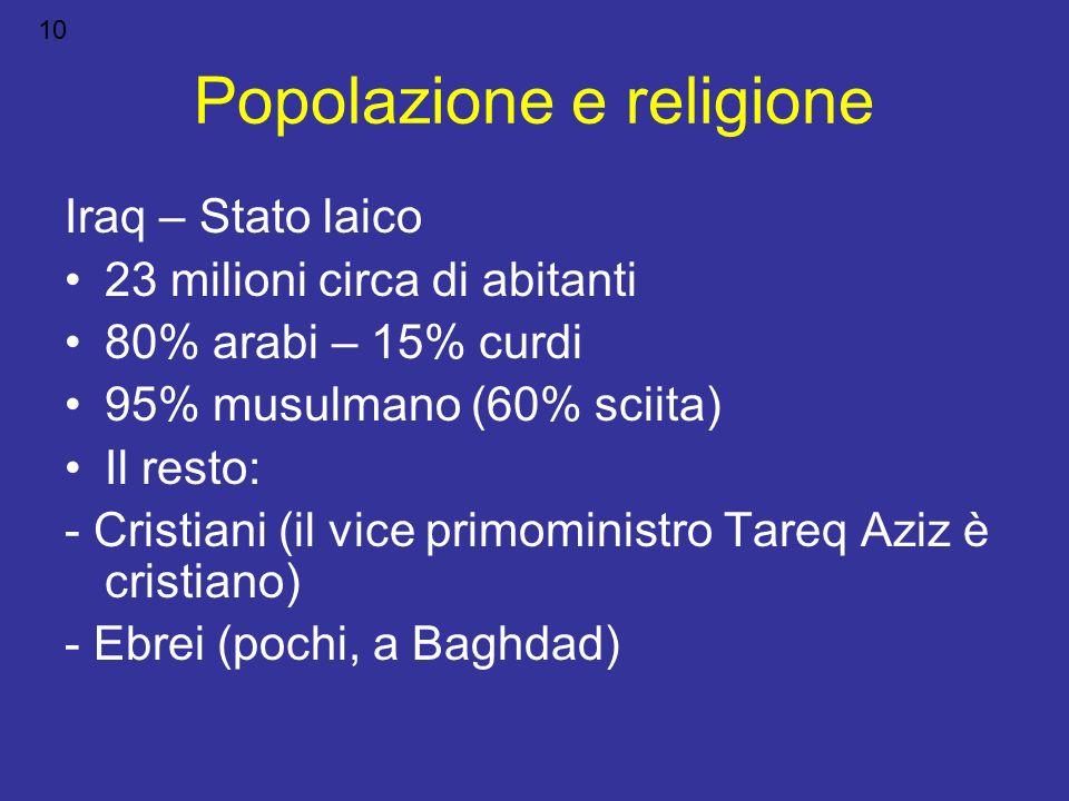Popolazione e religione