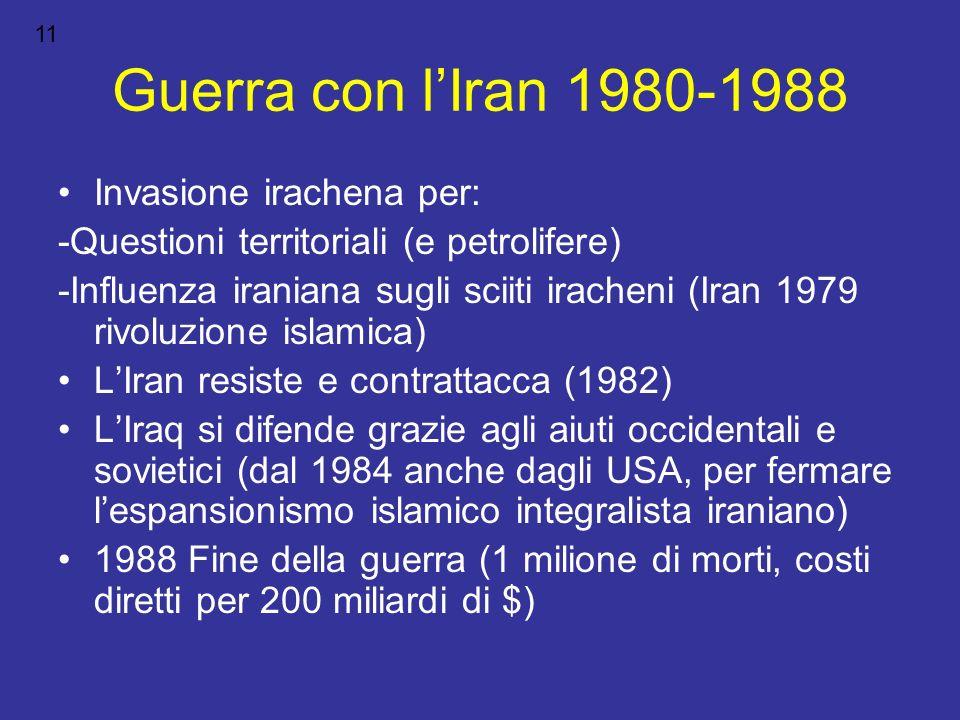 Guerra con l'Iran 1980-1988 Invasione irachena per: