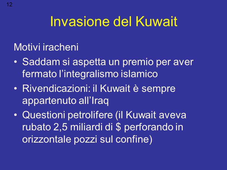 Invasione del Kuwait Motivi iracheni