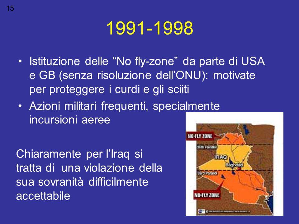 151991-1998. Istituzione delle No fly-zone da parte di USA e GB (senza risoluzione dell'ONU): motivate per proteggere i curdi e gli sciiti.