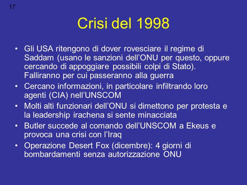 17Crisi del 1998.