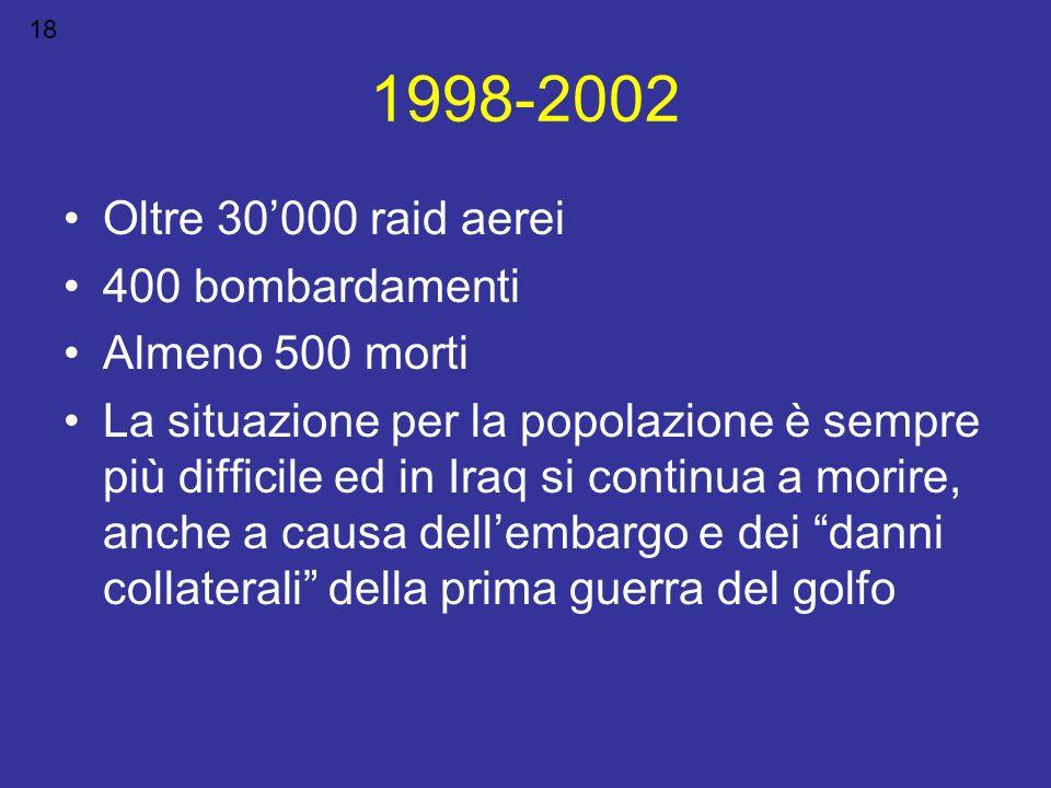 1998-2002 Oltre 30'000 raid aerei 400 bombardamenti Almeno 500 morti