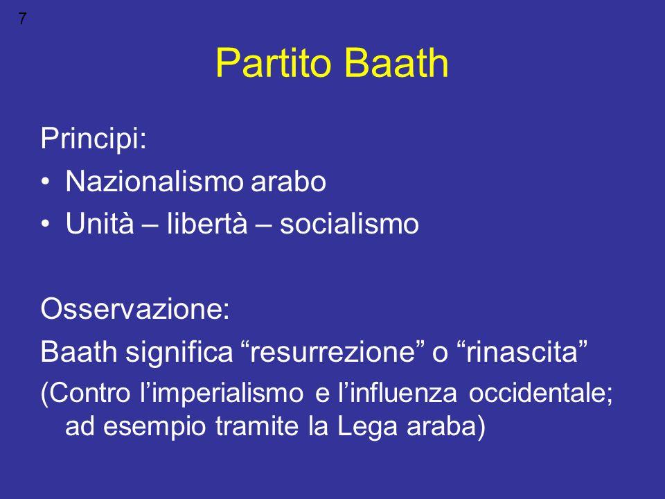 Partito Baath Principi: Nazionalismo arabo