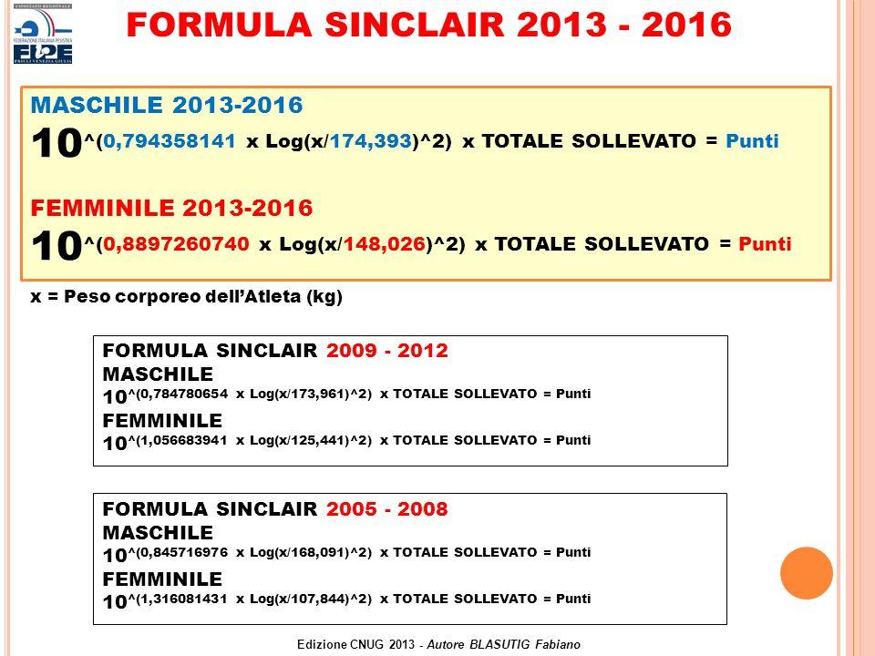 Edizione CNUG 2013 - Autore BLASUTIG Fabiano