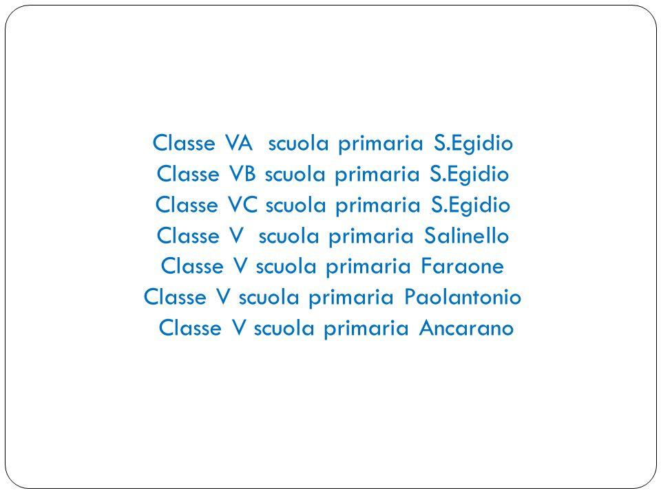Classe VA scuola primaria S.Egidio Classe VB scuola primaria S.Egidio