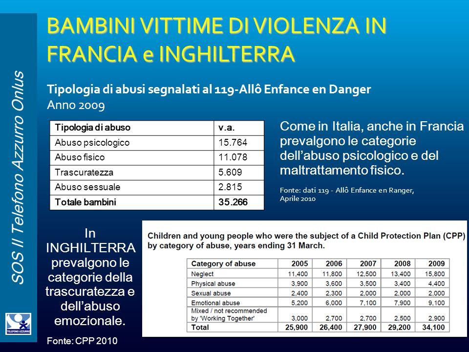 BAMBINI VITTIME DI VIOLENZA IN FRANCIA e INGHILTERRA