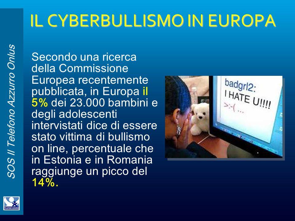 IL CYBERBULLISMO IN EUROPA