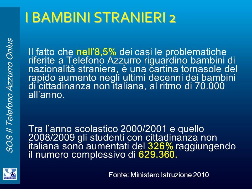 I BAMBINI STRANIERI 2