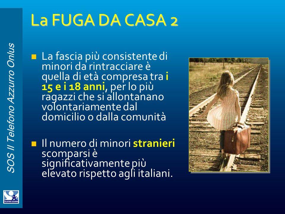 La FUGA DA CASA 2