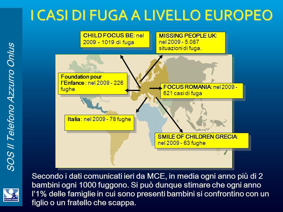 I CASI DI FUGA A LIVELLO EUROPEO