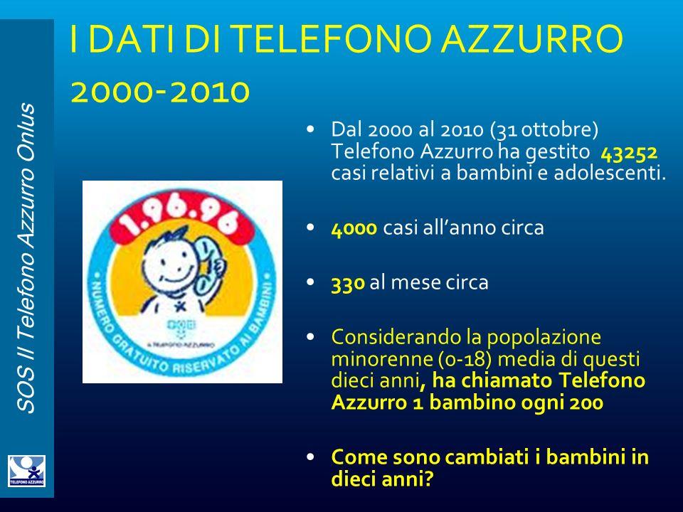 I DATI DI TELEFONO AZZURRO 2000-2010