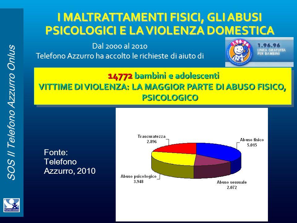 I MALTRATTAMENTI FISICI, GLI ABUSI PSICOLOGICI E LA VIOLENZA DOMESTICA