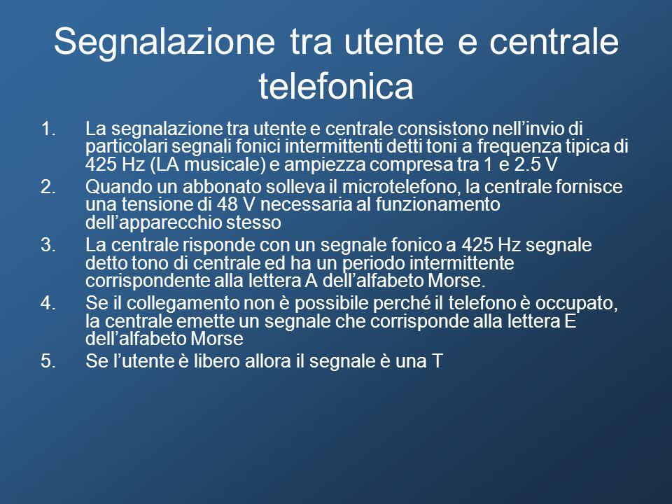 Segnalazione tra utente e centrale telefonica