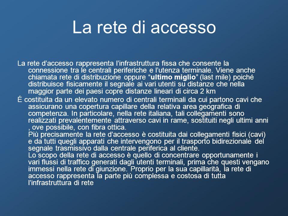 La rete di accesso