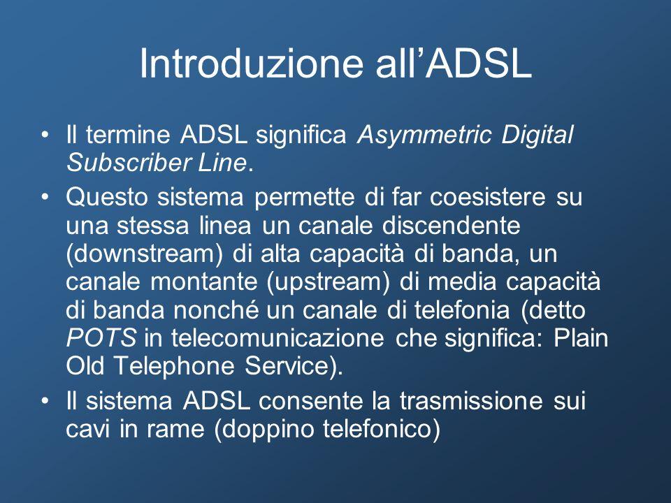 Introduzione all'ADSL