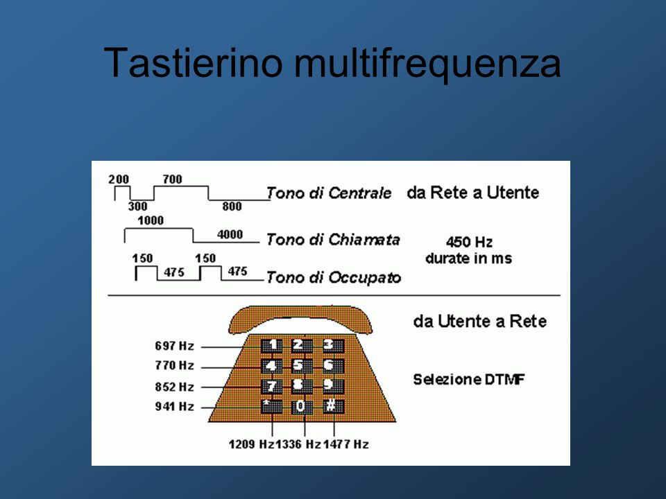 Tastierino multifrequenza
