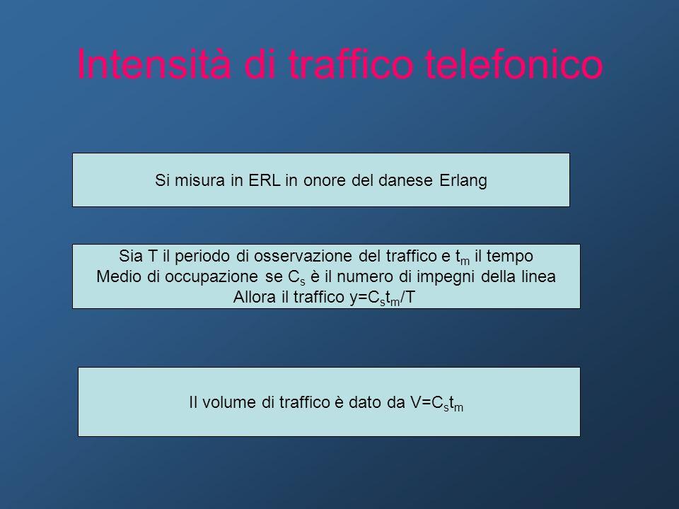 Intensità di traffico telefonico