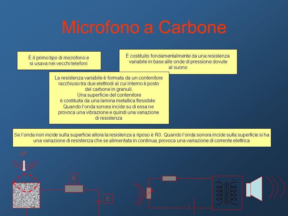 Microfono a Carbone È costituito fondamentalmente da una resistenza