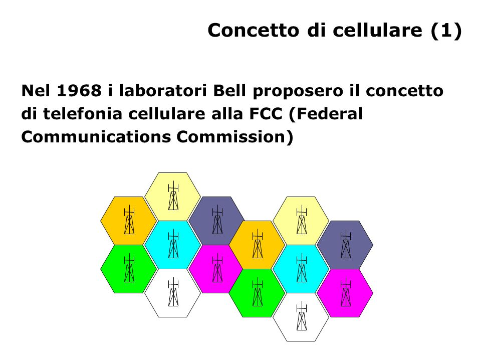 Concetto di cellulare (1)