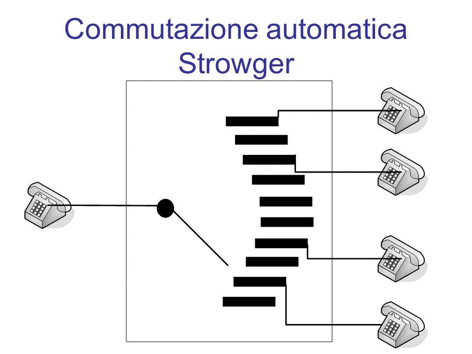 Commutazione automatica Strowger