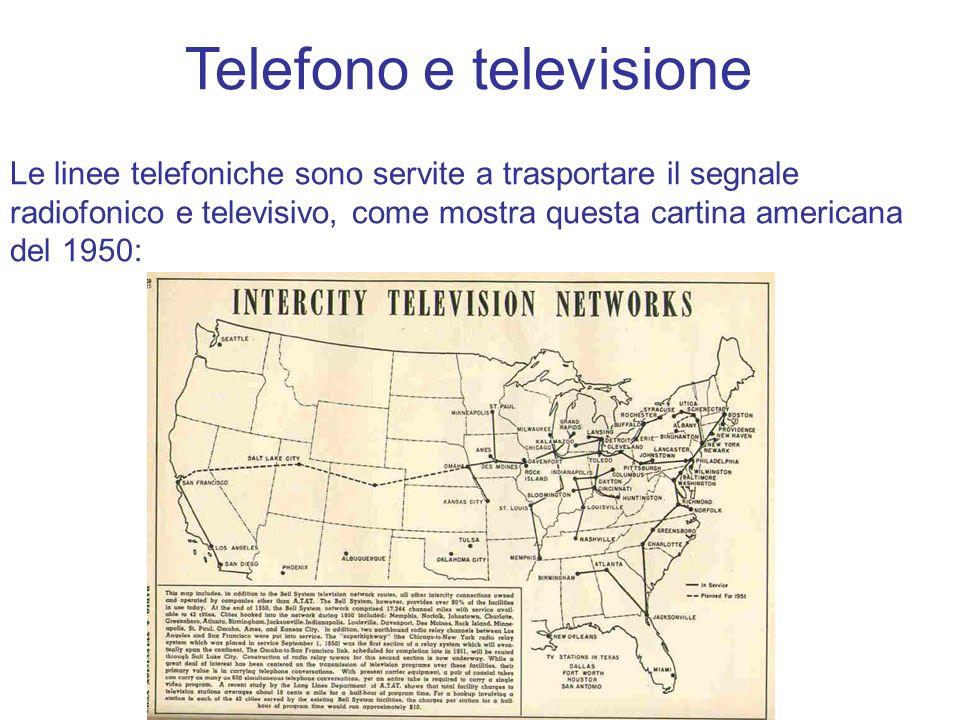 Telefono e televisione