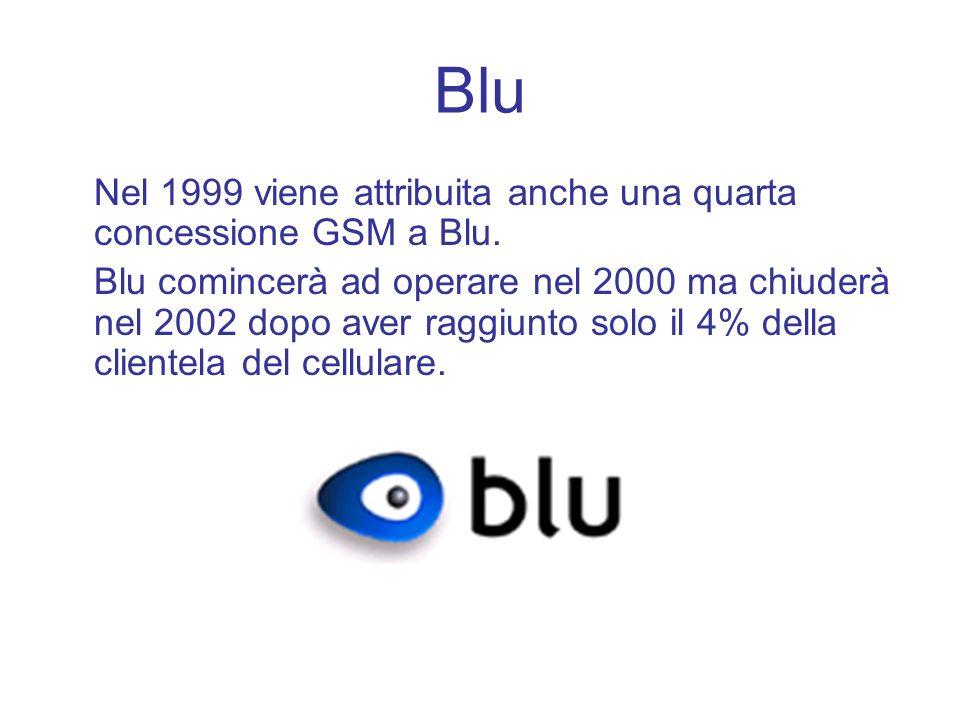 Blu Nel 1999 viene attribuita anche una quarta concessione GSM a Blu.