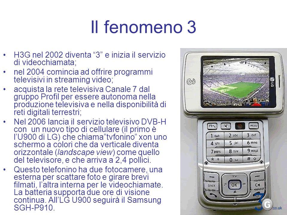 Il fenomeno 3 H3G nel 2002 diventa 3 e inizia il servizio di videochiamata; nel 2004 comincia ad offrire programmi televisivi in streaming video;