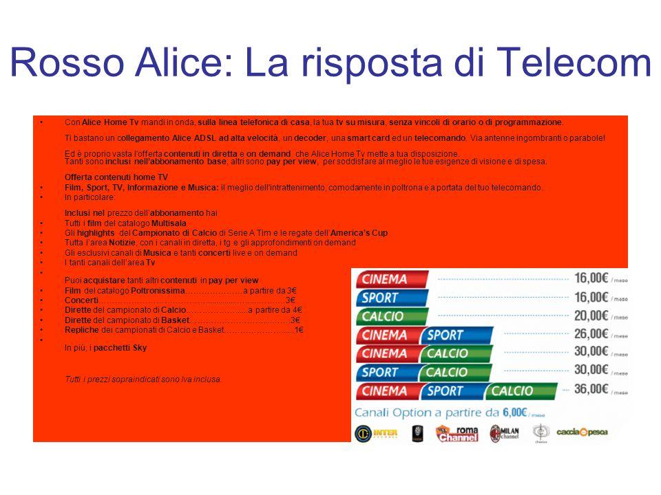 Rosso Alice: La risposta di Telecom