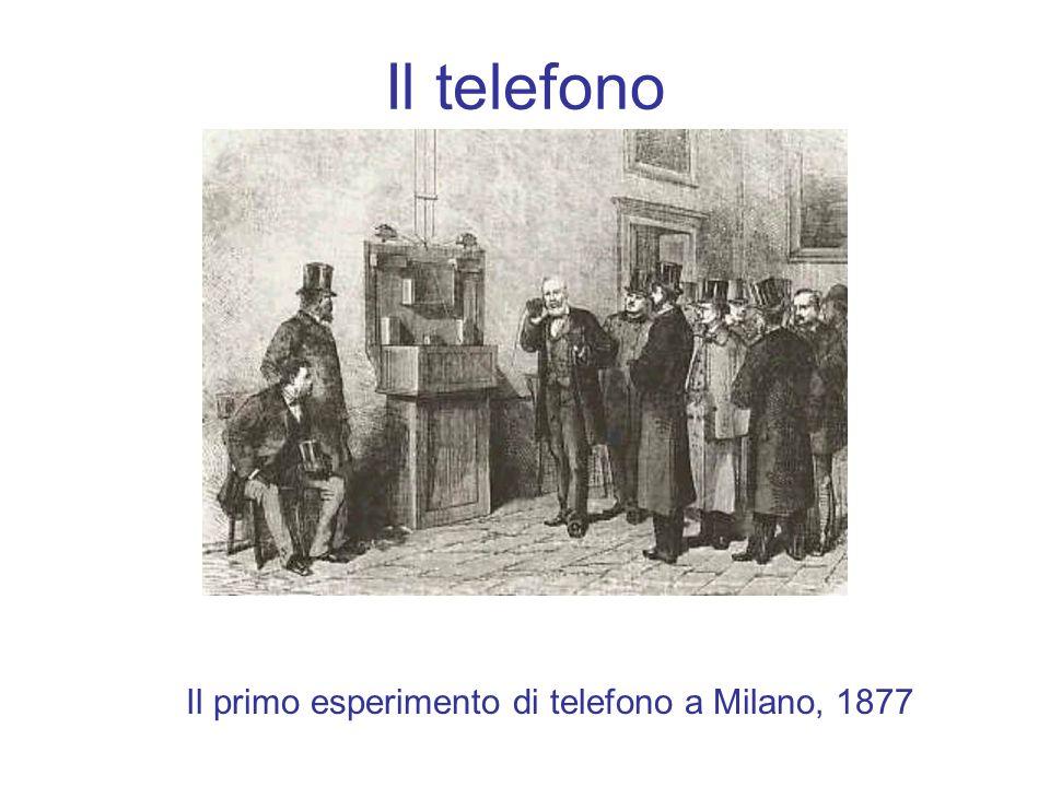 Il primo esperimento di telefono a Milano, 1877