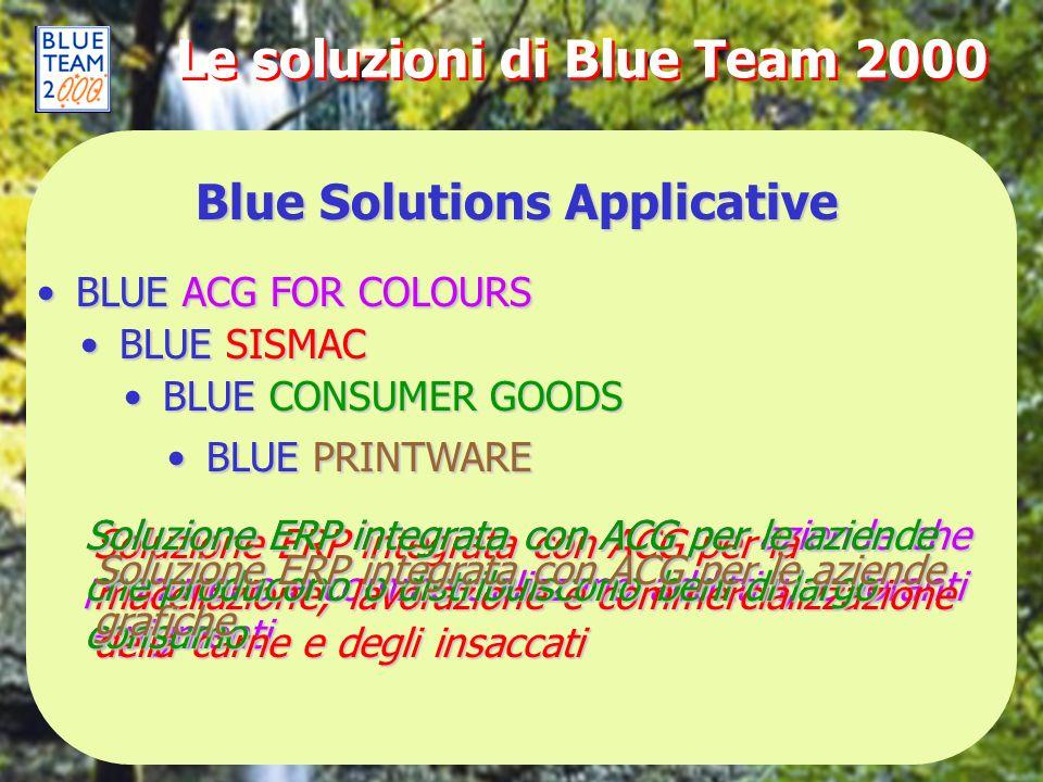 Le soluzioni di Blue Team 2000