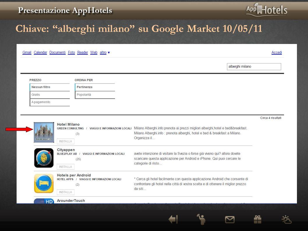 Chiave: alberghi milano su Google Market 10/05/11