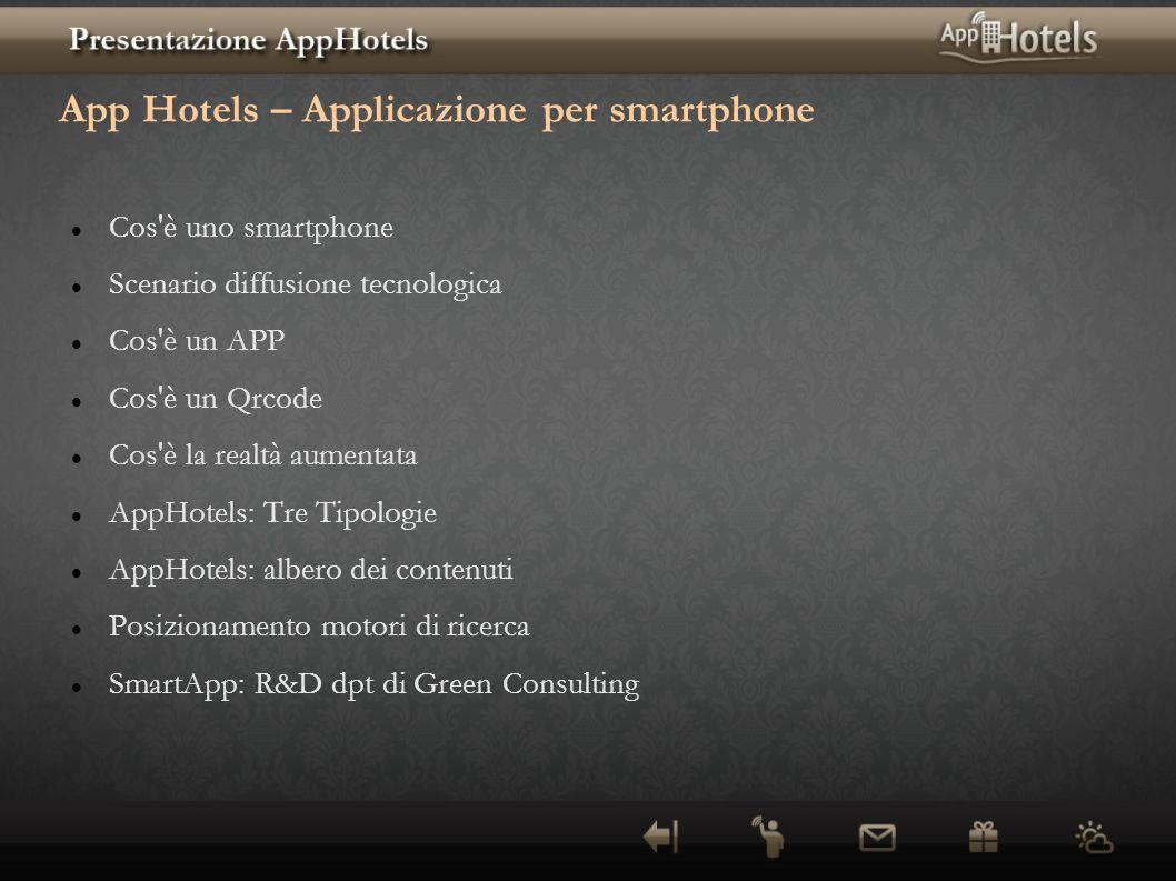 App Hotels – Applicazione per smartphone