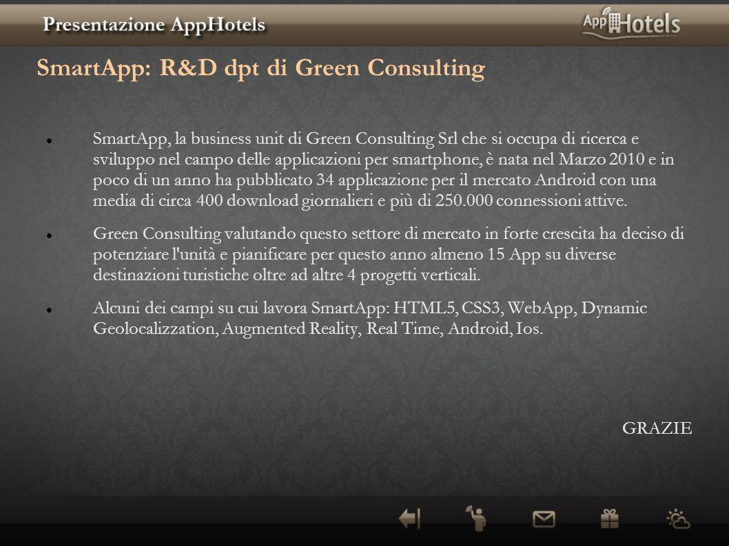 SmartApp: R&D dpt di Green Consulting