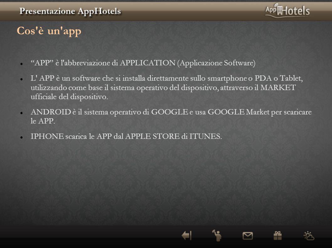 Cos è un app APP è l abbreviazione di APPLICATION (Applicazione Software)