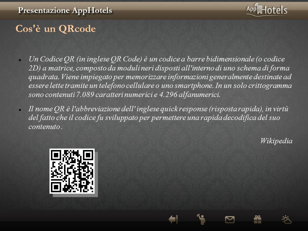 Cos è un QRcode