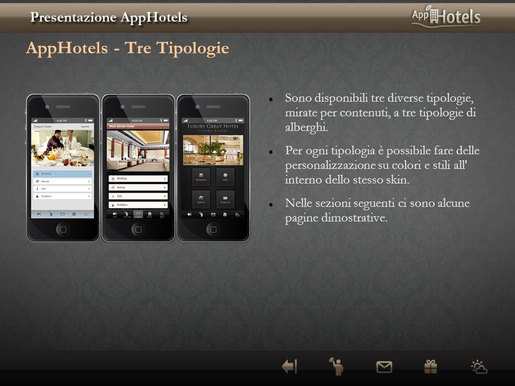 AppHotels - Tre Tipologie
