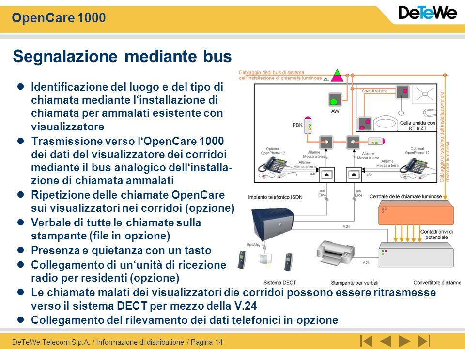 Segnalazione mediante bus