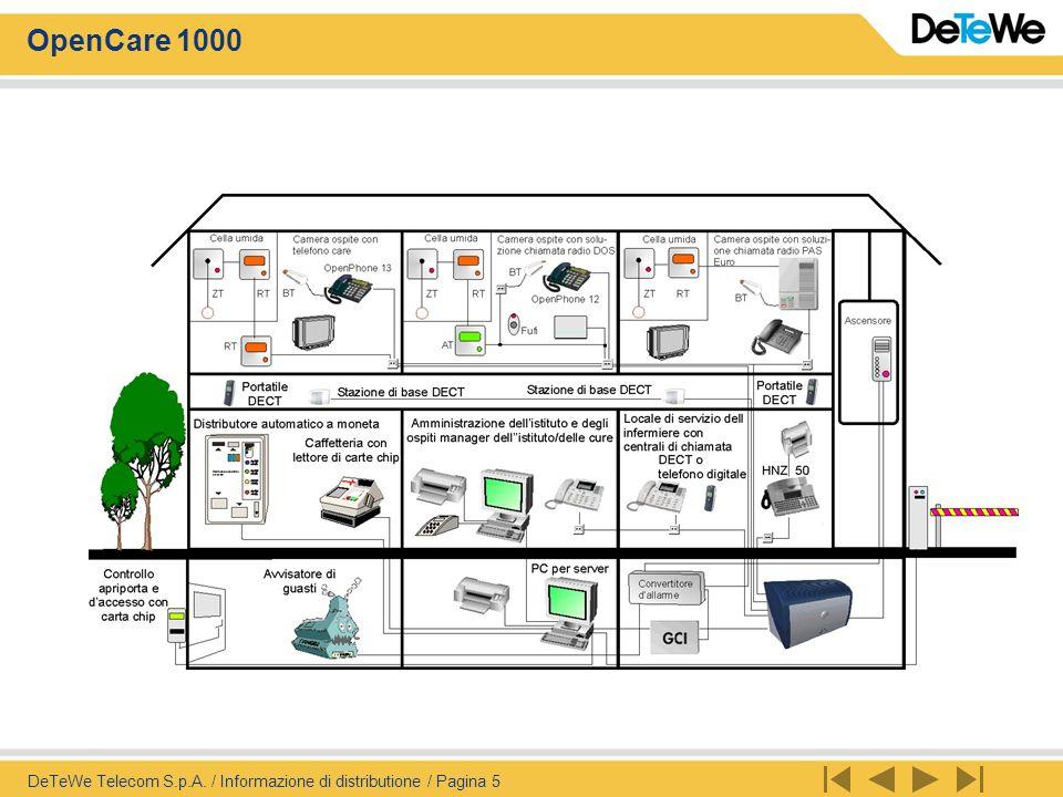 DeTeWe Telecom S.p.A. / Informazione di distributione / Pagina 5