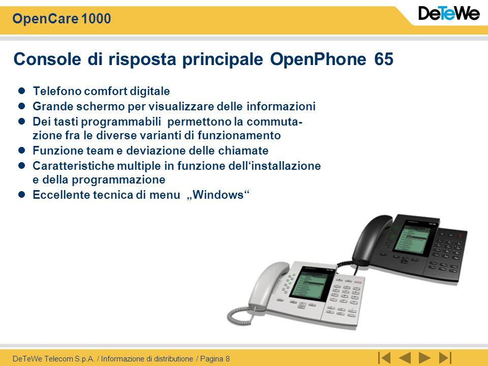Console di risposta principale OpenPhone 65