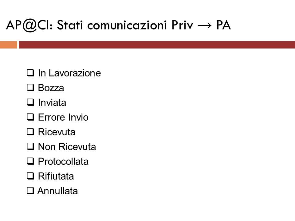 AP@CI: Stati comunicazioni Priv → PA