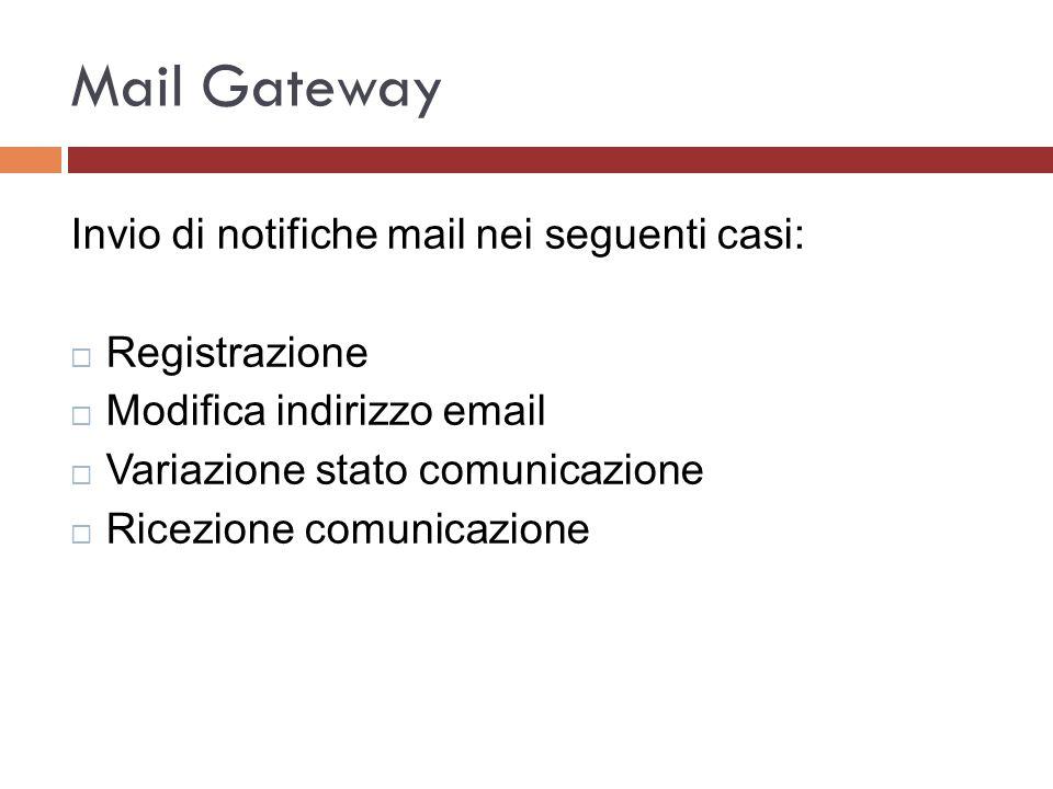 Mail Gateway Invio di notifiche mail nei seguenti casi: Registrazione