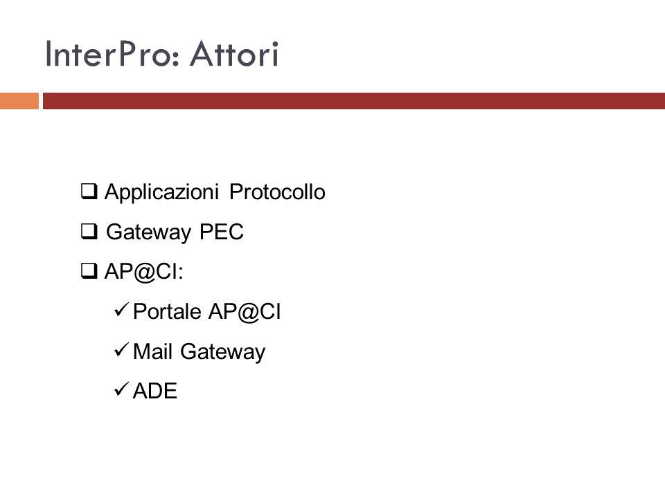 InterPro: Attori Applicazioni Protocollo Gateway PEC AP@CI: