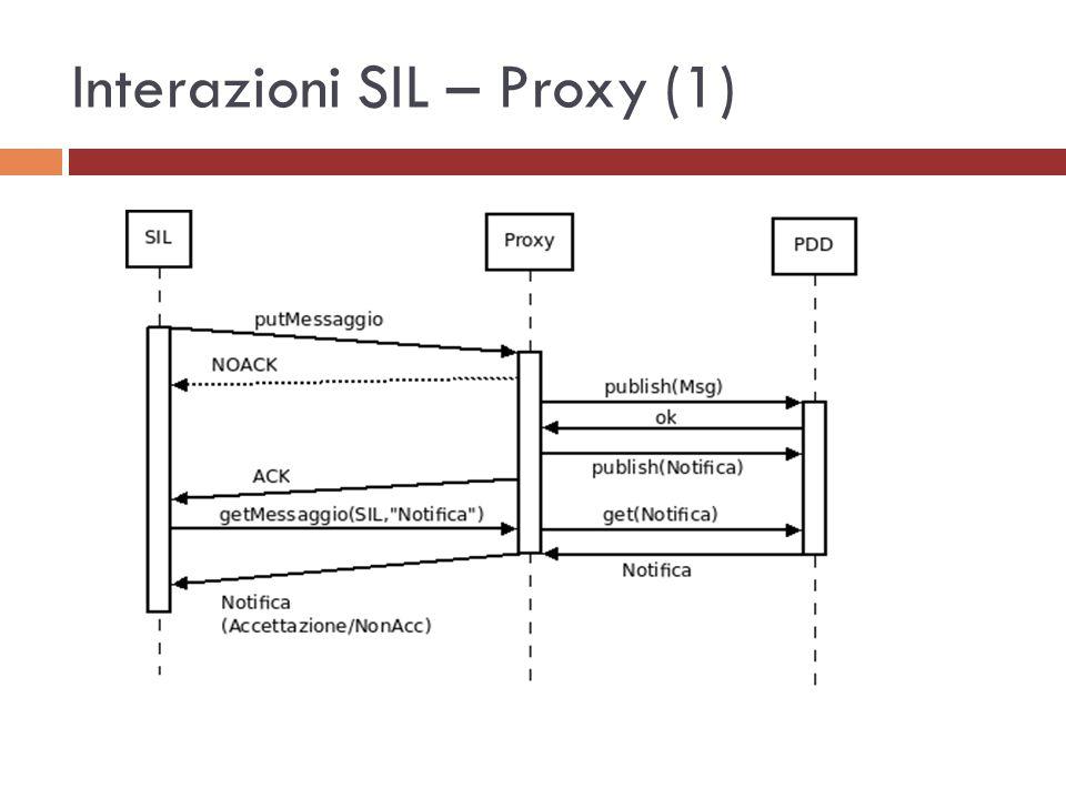 Interazioni SIL – Proxy (1)