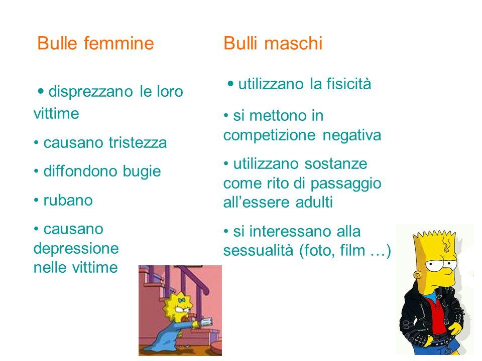 Bulle femmine Bulli maschi