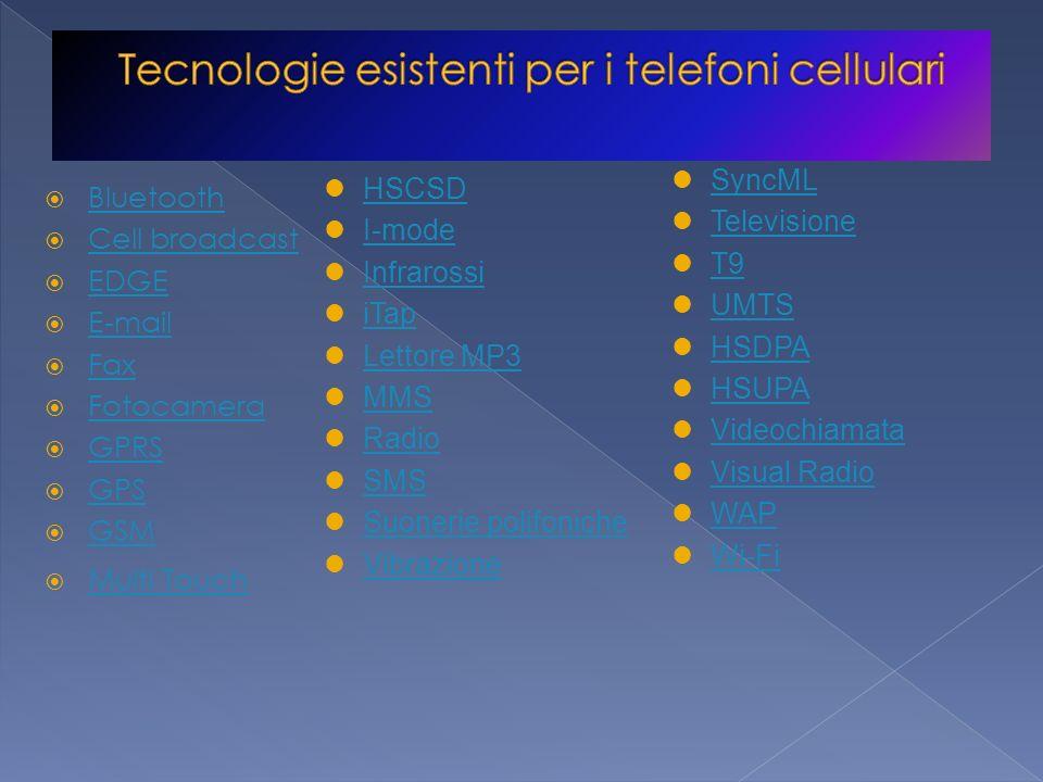 Tecnologie esistenti per i telefoni cellulari