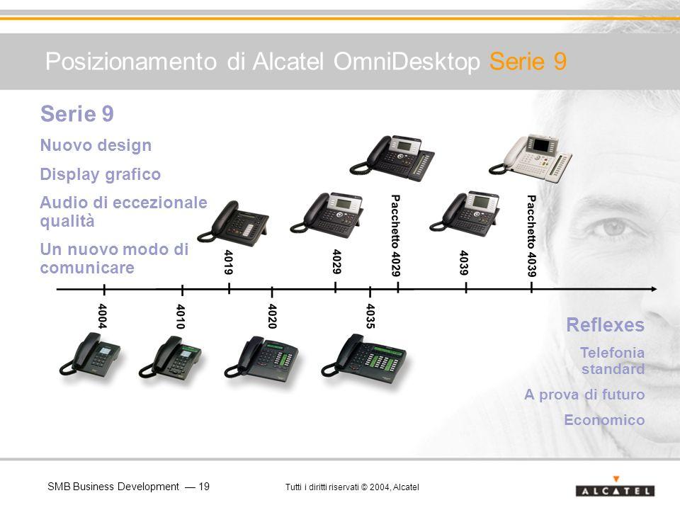 Posizionamento di Alcatel OmniDesktop Serie 9