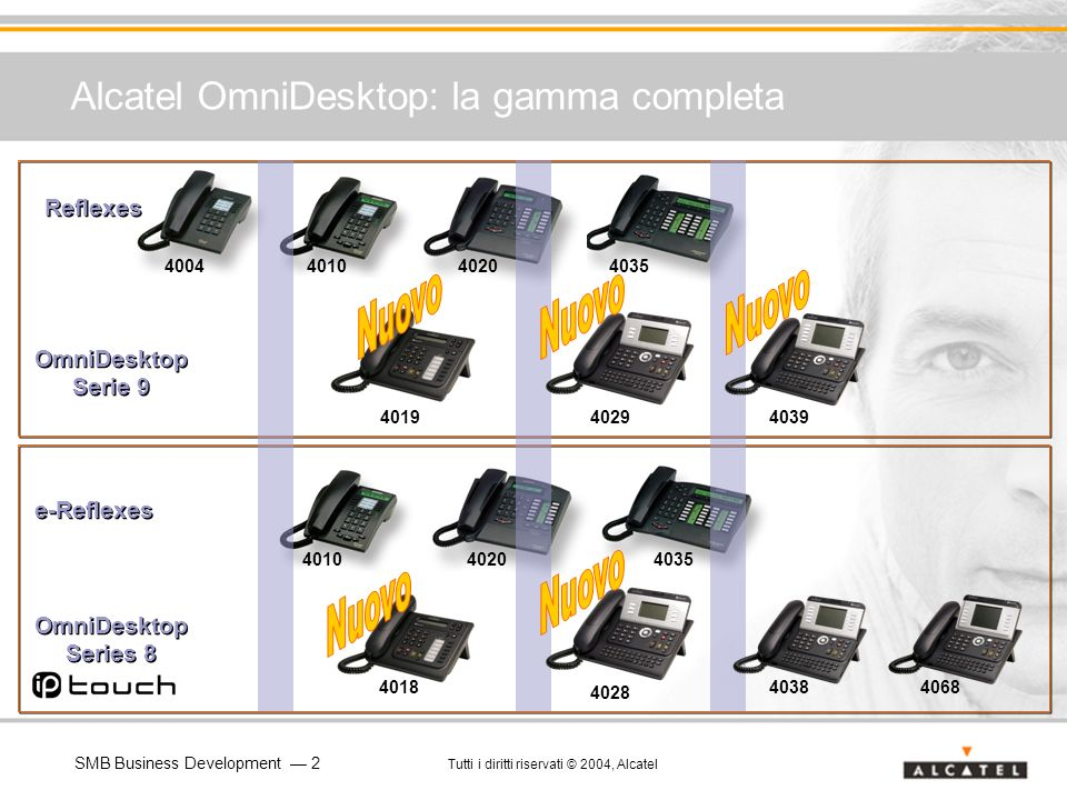 Alcatel OmniDesktop: la gamma completa