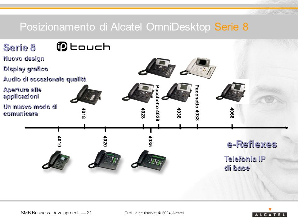 Posizionamento di Alcatel OmniDesktop Serie 8