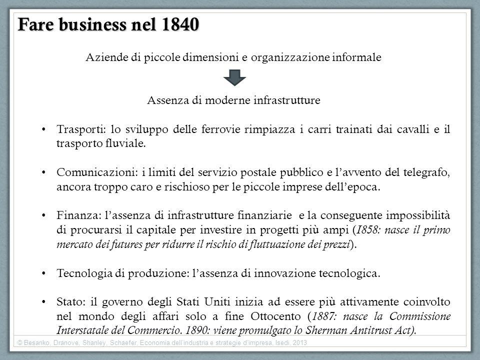 Fare business nel 1840 Aziende di piccole dimensioni e organizzazione informale. Assenza di moderne infrastrutture.